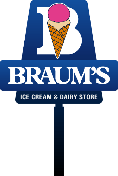 Braum's Sign